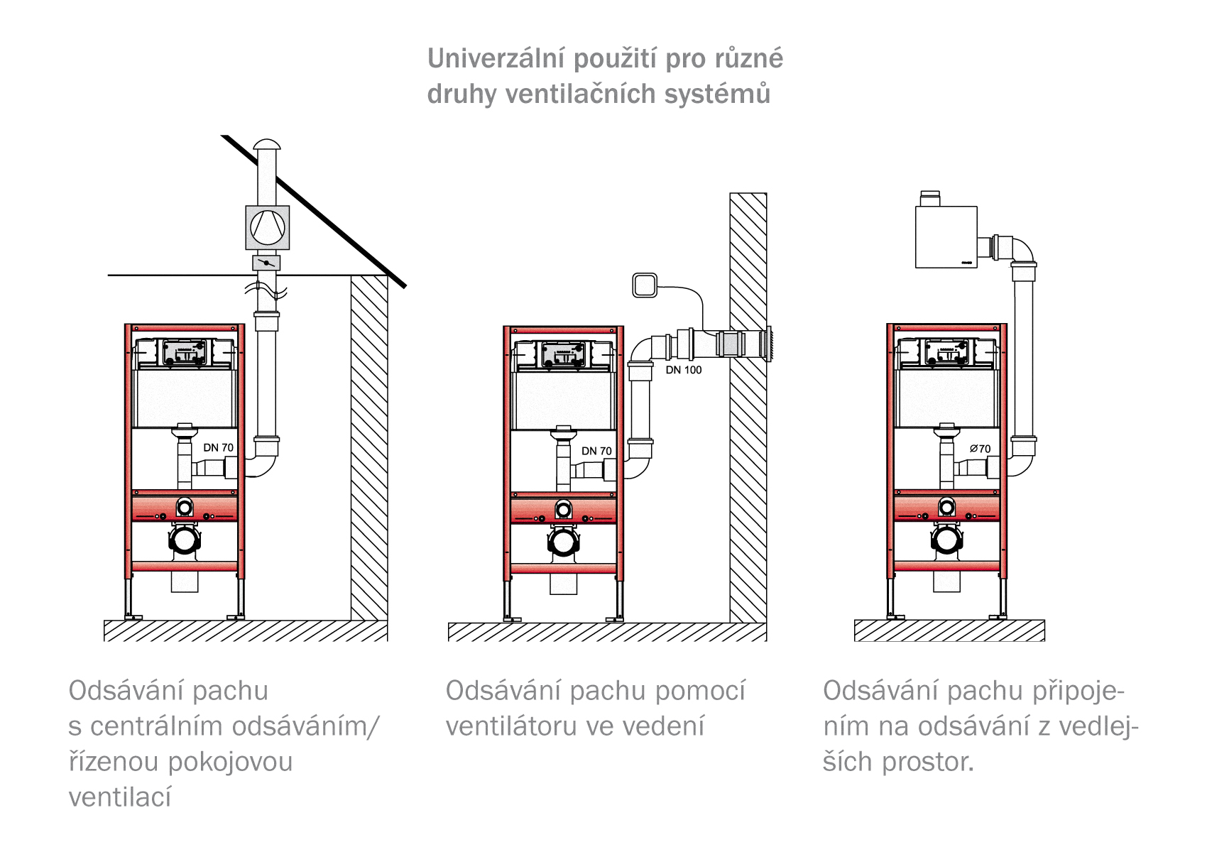teceprofil montageelement f r wc geruchsabsaugung 1120 mm perfecto design. Black Bedroom Furniture Sets. Home Design Ideas